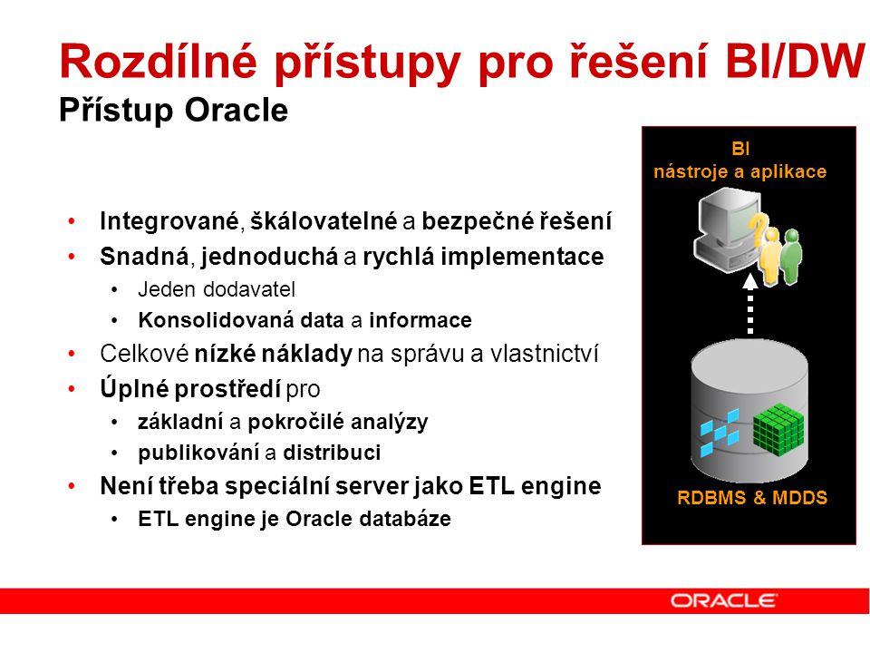 Rozdílné přístupy pro řešení BI/DW Přístup Oracle RDBMS & MDDS BI nástroje a aplikace Integrované, škálovatelné a bezpečné řešení Snadná, jednoduchá a