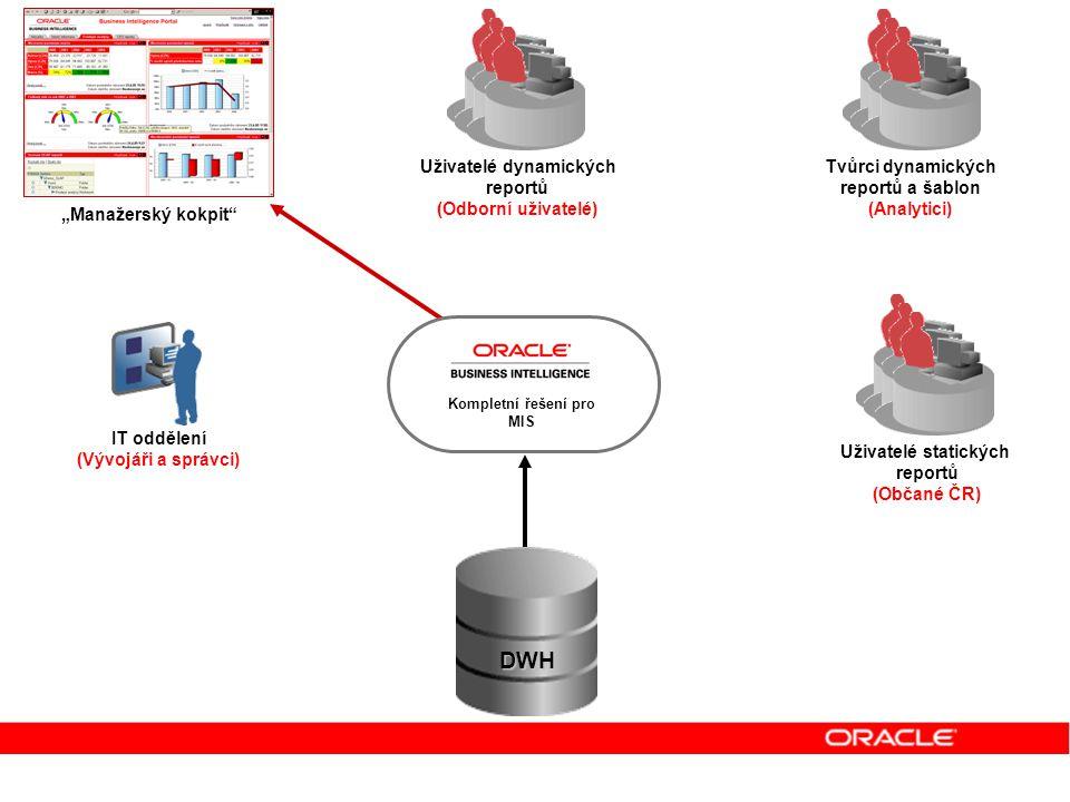 Uživatelé dynamických reportů (Odborní uživatelé) Uživatelé manažerského kokpitu IT oddělení (Vývojáři a správci) Uživatelé statických reportů (Občané