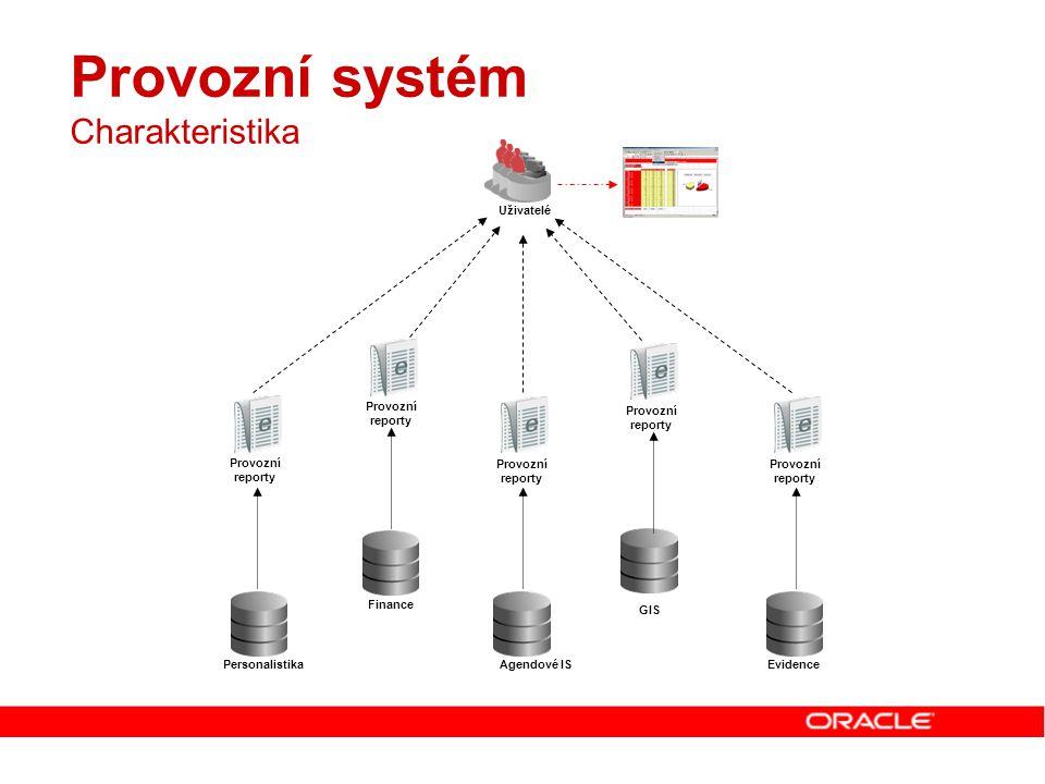 Datový sklad Charakteristika Datový sklad Manažerský informační systém Uživatelé Provozní systémy