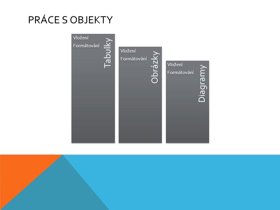 PRÁCE S OBJEKTY Diagramy Obrázky Tabulky Vložení Formátování Vložení Formátování Vložení Formátování