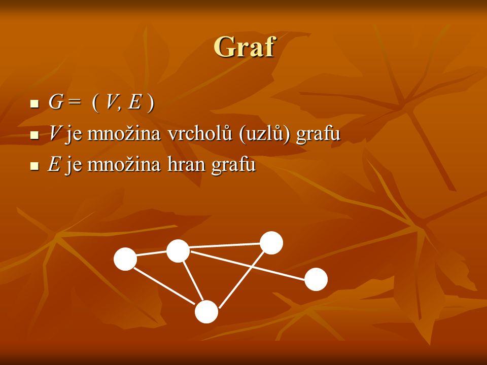 Graf G = ( V, E ) G = ( V, E ) V je množina vrcholů (uzlů) grafu V je množina vrcholů (uzlů) grafu E je množina hran grafu E je množina hran grafu