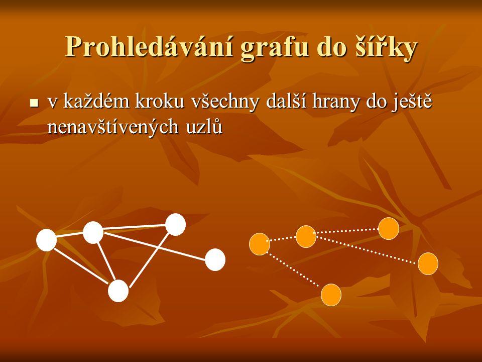 Prohledávání grafu do šířky v každém kroku všechny další hrany do ještě nenavštívených uzlů v každém kroku všechny další hrany do ještě nenavštívených