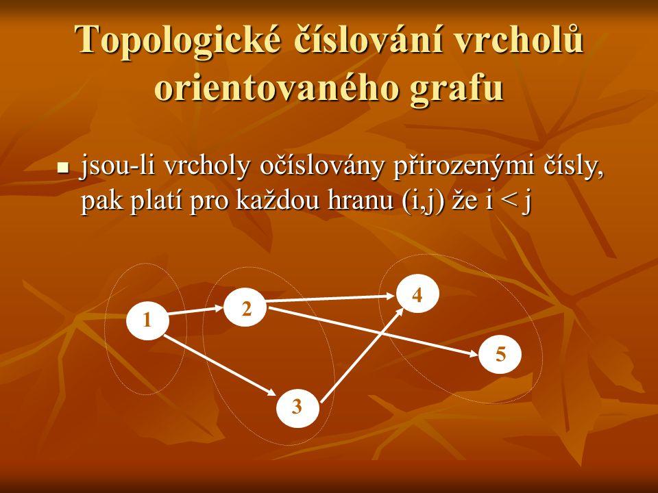 Topologické číslování vrcholů orientovaného grafu jsou-li vrcholy očíslovány přirozenými čísly, pak platí pro každou hranu (i,j) že i < j jsou-li vrch