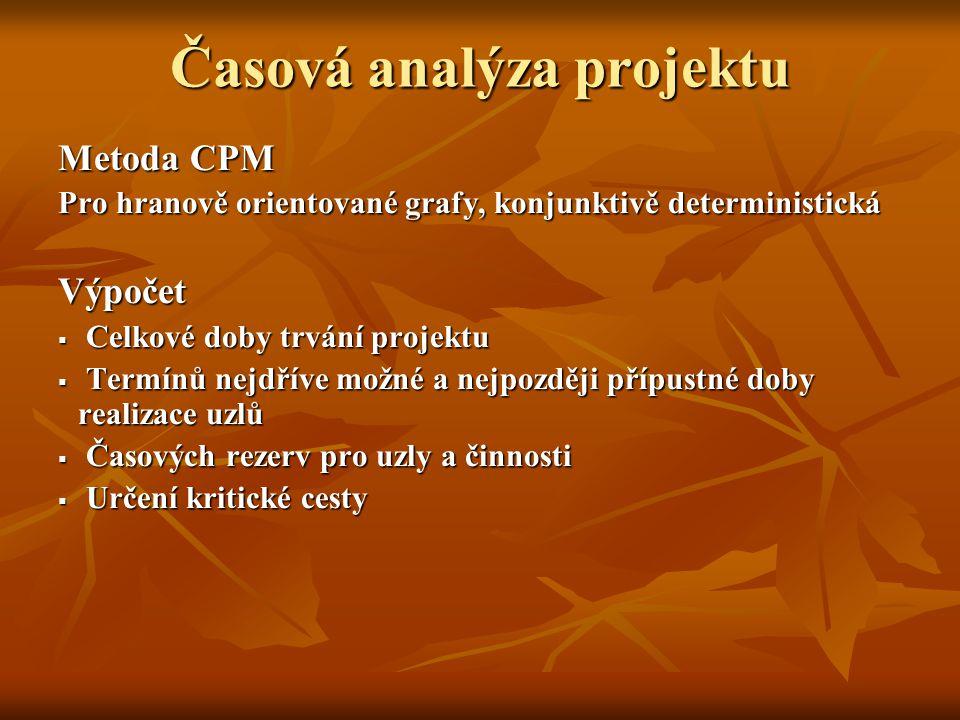Časová analýza projektu Metoda CPM Pro hranově orientované grafy, konjunktivě deterministická Výpočet  Celkové doby trvání projektu  Termínů nejdřív