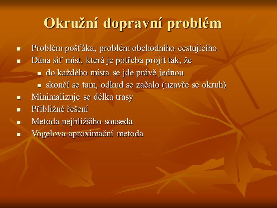 Příklad Naplánujte trasu návštěv vybraných měst v ČR tak, aby celková ujetá vzdálenost byla minimální.