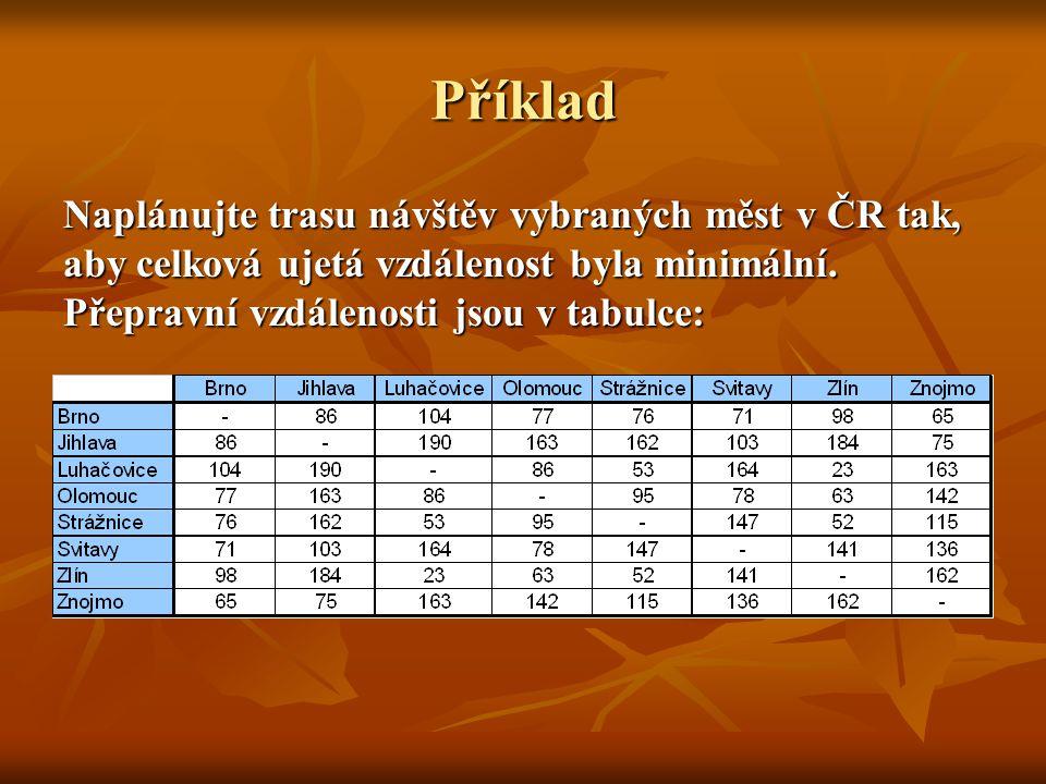 Příklad Naplánujte trasu návštěv vybraných měst v ČR tak, aby celková ujetá vzdálenost byla minimální. Přepravní vzdálenosti jsou v tabulce: