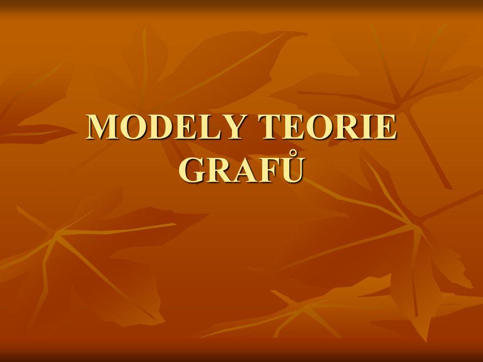 Obsah Graf - základní pojmy Graf - základní pojmy Základy grafových algoritmů Základy grafových algoritmů Základní modely Základní modely