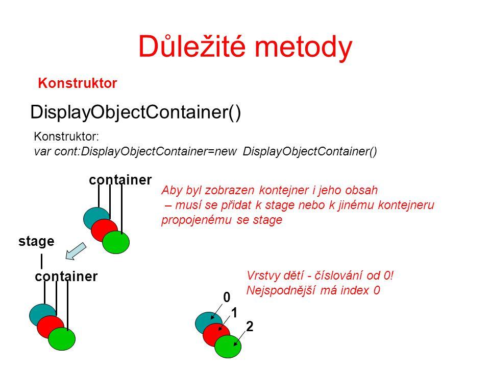addChild(child:DisplayObject):DisplayObject addChildAt(child:DisplayObject,index:int):DisplayObject removeChild(child:DisplayObject):DisplayObject removeChildAt(child:DisplayObject,index:int):DisplayObject Vrstvy dětí - číslování od 0.
