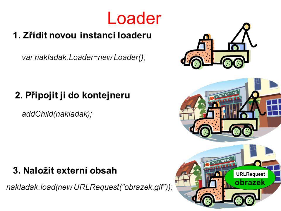 Loader 1. Zřídit novou instanci loaderu 2. Připojit ji do kontejneru 3. Naložit externí obsah obrazek var nakladak:Loader=new Loader(); addChild(nakla