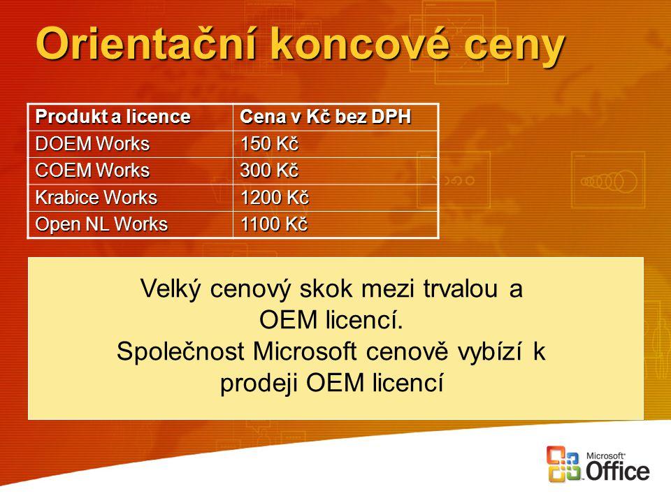 Orientační koncové ceny Produkt a licence Cena v Kč bez DPH DOEM Works 150 Kč COEM Works 300 Kč Krabice Works 1200 Kč Open NL Works 1100 Kč Velký ceno