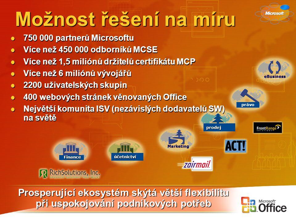 právo Finance Možnost řešení na míru 750 000 partnerů Microsoftu 750 000 partnerů Microsoftu Více než 450 000 odborníků MCSE Více než 450 000 odborník
