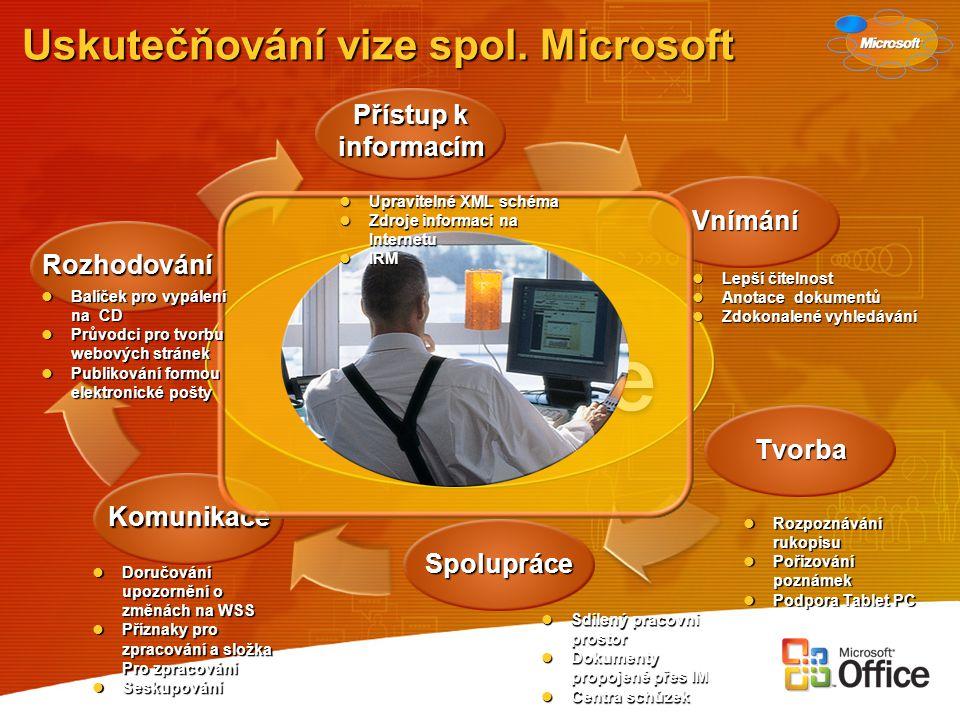 Uskutečňování vize spol. Microsoft Sdílený pracovní prostor Sdílený pracovní prostor Dokumenty propojené přes IM Dokumenty propojené přes IM Centra sc