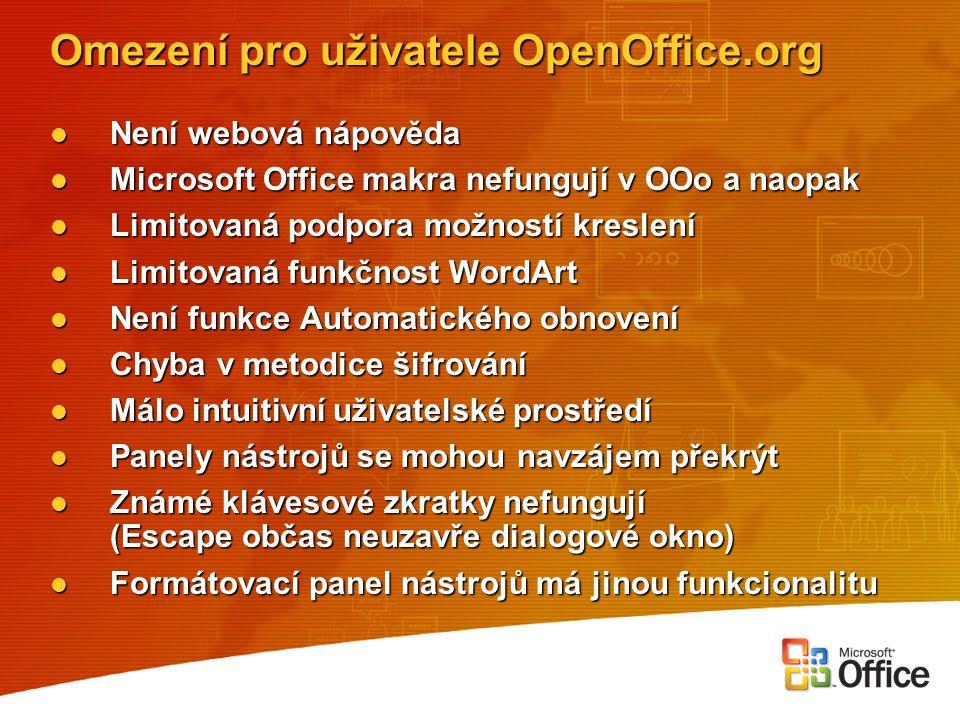 Omezení pro uživatele OpenOffice.org Není webová nápověda Není webová nápověda Microsoft Office makra nefungují v OOo a naopak Microsoft Office makra
