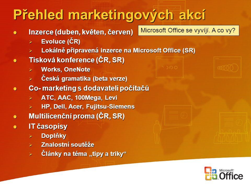 Přehled marketingových akcí Inzerce (duben, květen, červen) Inzerce (duben, květen, červen)  Evoluce (ČR)  Lokálně připravená inzerce na Microsoft O