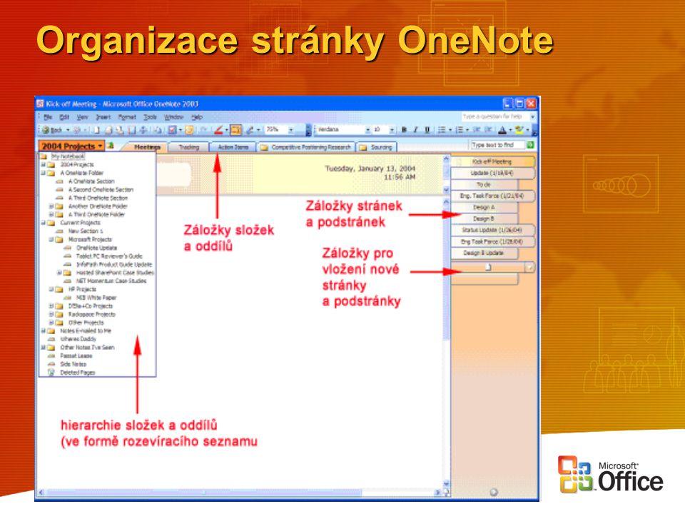 Organizace stránky OneNote