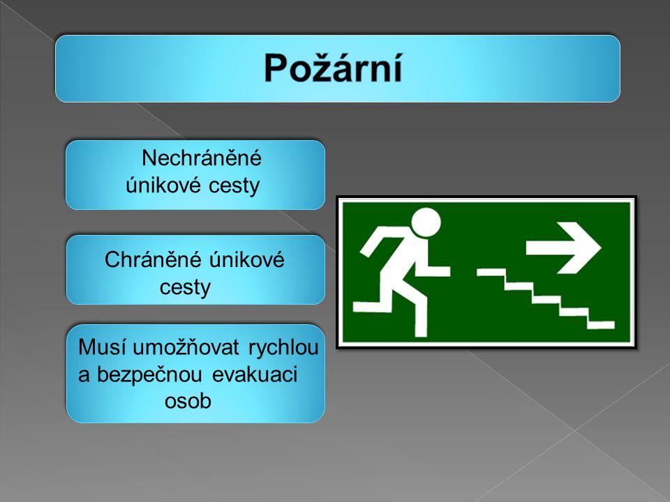 Nechráněné únikové cesty Chráněné únikové cesty Musí umožňovat rychlou a bezpečnou evakuaci osob