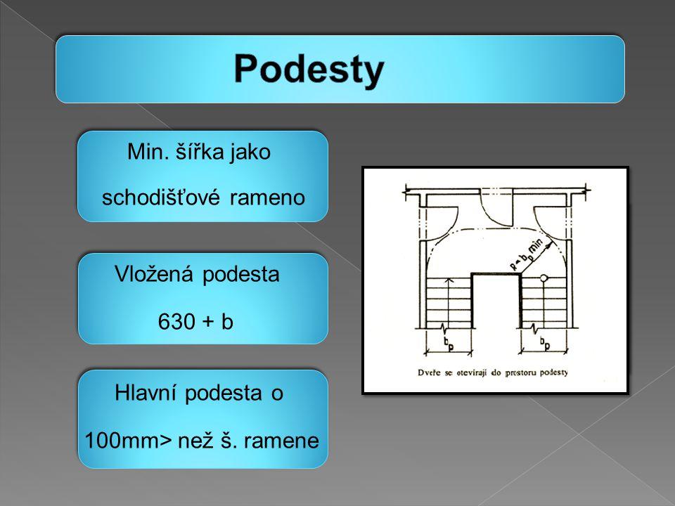 Min. šířka jako schodišťové rameno Vložená podesta 630 + b Hlavní podesta o 100mm> než š. ramene