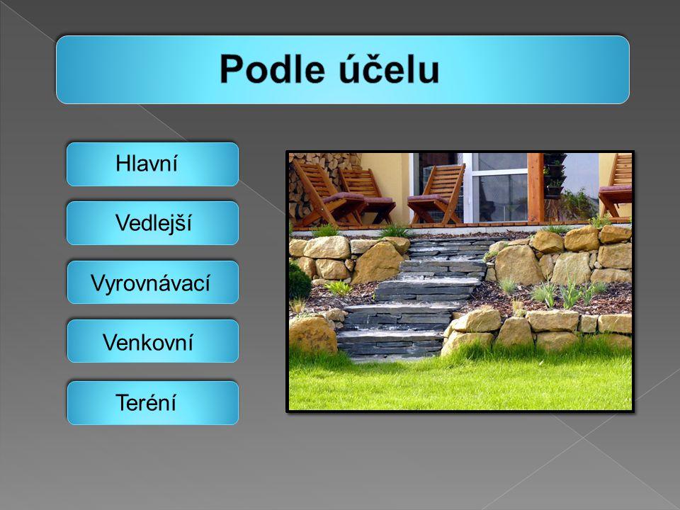 Pozemní stavitelství II pro 2.ročník SPŠ staveních, Ing.