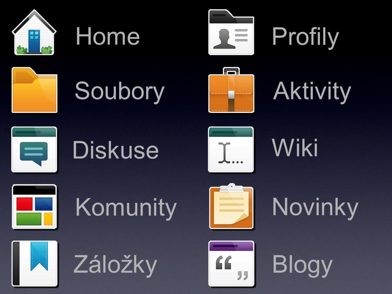 Home Soubory Diskuse Záložky Komunity Profily Aktivity Wiki Blogy Novinky