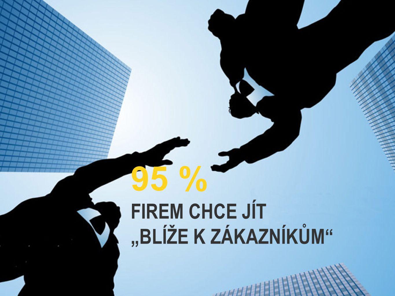 """95 % FIREM CHCE JÍT """"BLÍŽE K ZÁKAZNÍKŮM"""