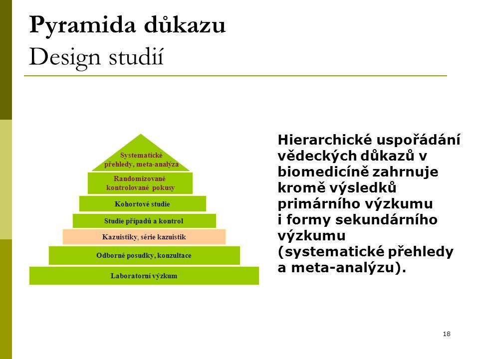 18 Randomizované kontrolované pokusy Kohortové studie Studie případů a kontrol Kazuistiky, série kazuistik Laboratorní výzkum Odborné posudky, konzultace Systematické přehledy, meta-analýza Pyramida důkazu Design studií Hierarchické uspořádání vědeckých důkazů v biomedicíně zahrnuje kromě výsledků primárního výzkumu i formy sekundárního výzkumu (systematické přehledy a meta-analýzu).