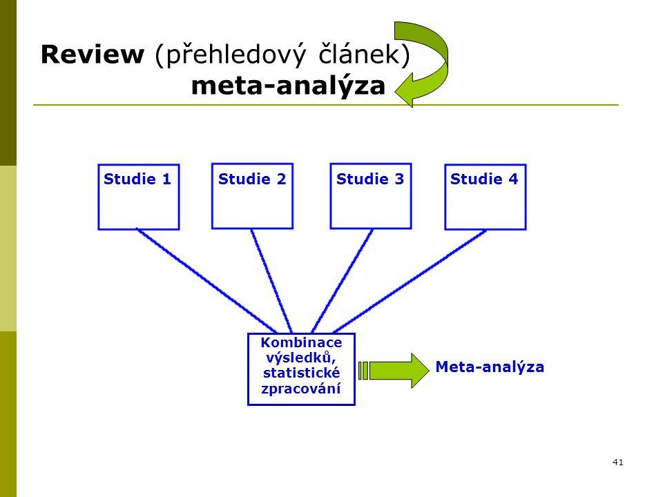 41 Review (přehledový článek) meta-analýza Studie 1Studie 2Studie 3Studie 4 Kombinace výsledků, statistické zpracování Meta-analýza