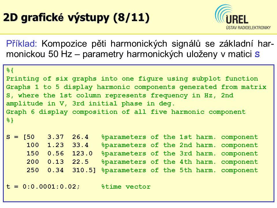 2D grafick é výstupy (8/11) Příklad: Kompozice pěti harmonických signálů se základní har- monickou 50 Hz – parametry harmonických uloženy v matici S %{ Printing of six graphs into one figure using subplot function Graphs 1 to 5 display harmonic components generated from matrix S, where the 1st column represents frequency in Hz, 2nd amplitude in V, 3rd initial phase in deg.