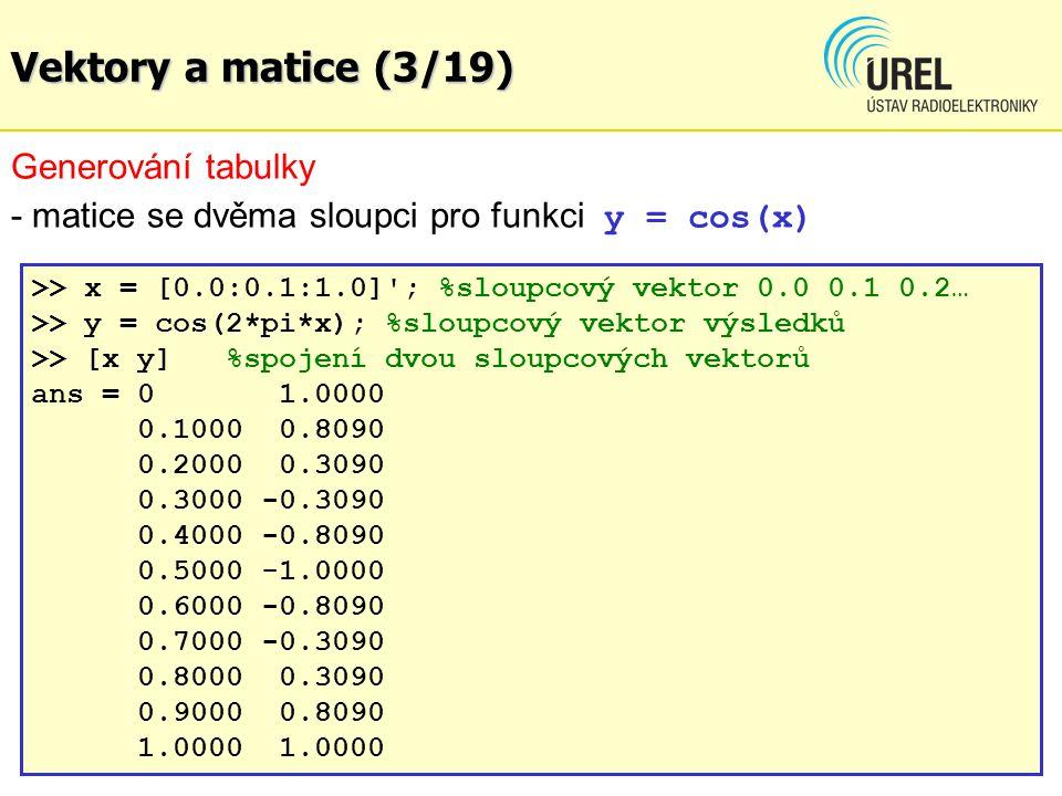 Vektory a matice (3/19) Generování tabulky - matice se dvěma sloupci pro funkci y = cos(x) >> x = [0.0:0.1:1.0] ; %sloupcový vektor 0.0 0.1 0.2… >> y = cos(2*pi*x); %sloupcový vektor výsledků >> [x y] %spojení dvou sloupcových vektorů ans =0 1.0000 0.1000 0.8090 0.2000 0.3090 0.3000 -0.3090 0.4000 -0.8090 0.5000 -1.0000 0.6000 -0.8090 0.7000 -0.3090 0.8000 0.3090 0.9000 0.8090 1.0000