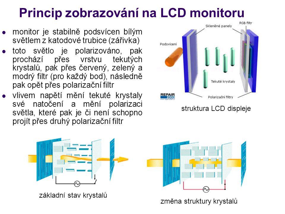 Princip zobrazování na LCD monitoru monitor je stabilně podsvícen bílým světlem z katodové trubice (zářivka) toto světlo je polarizováno, pak prochází