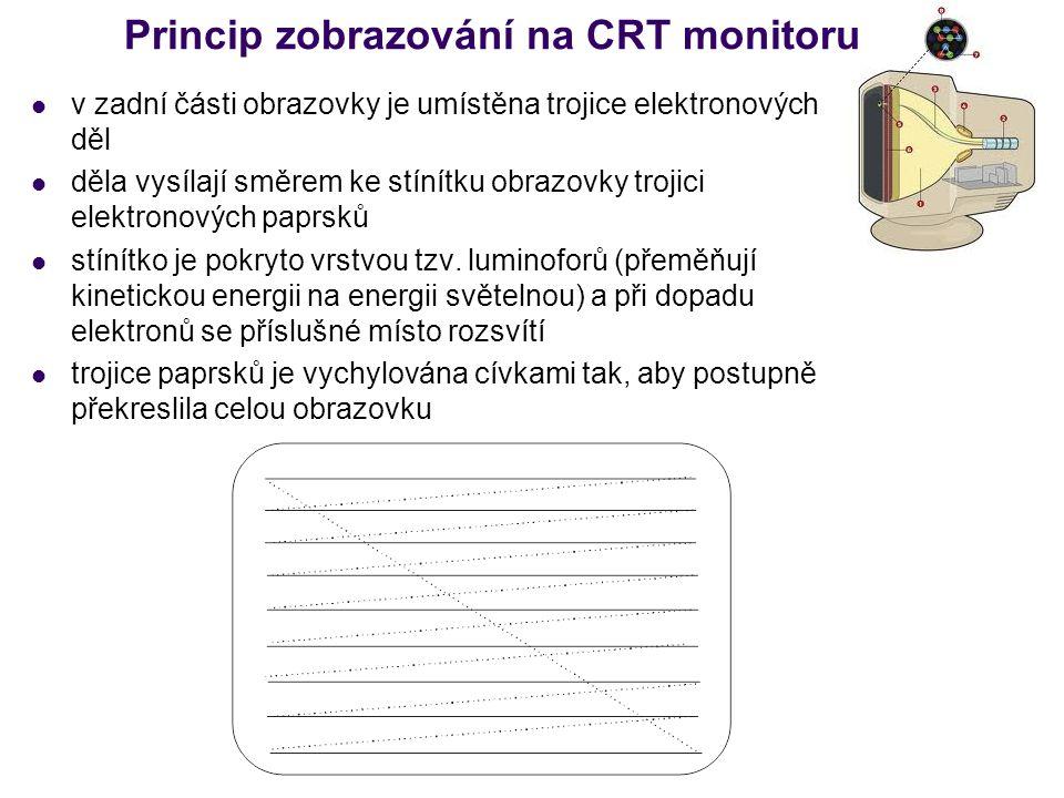 Princip zobrazování na CRT monitoru v zadní části obrazovky je umístěna trojice elektronových děl děla vysílají směrem ke stínítku obrazovky trojici e