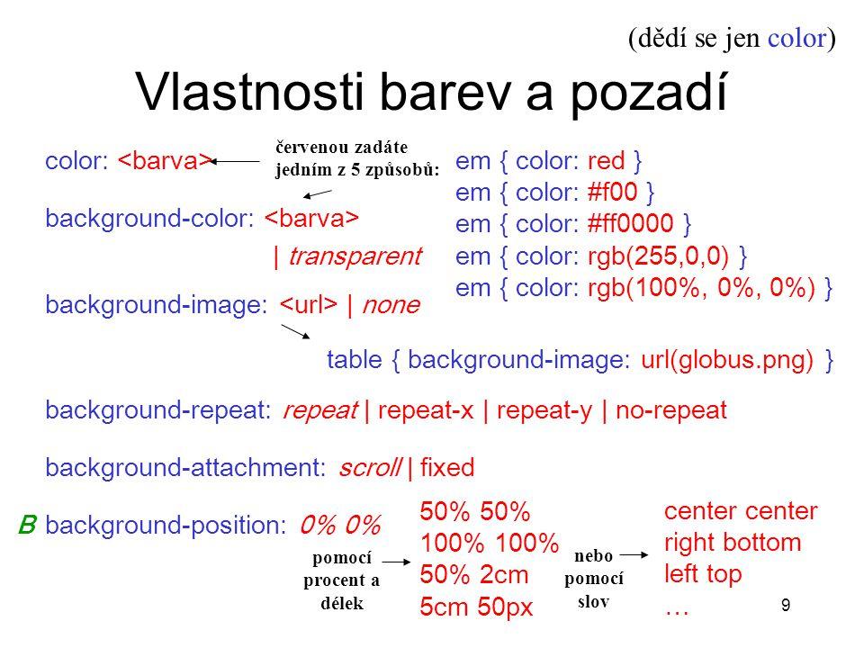 9 Vlastnosti barev a pozadí color: em { color: red } em { color: #f00 } em { color: #ff0000 } em { color: rgb(255,0,0) } em { color: rgb(100%, 0%, 0%)