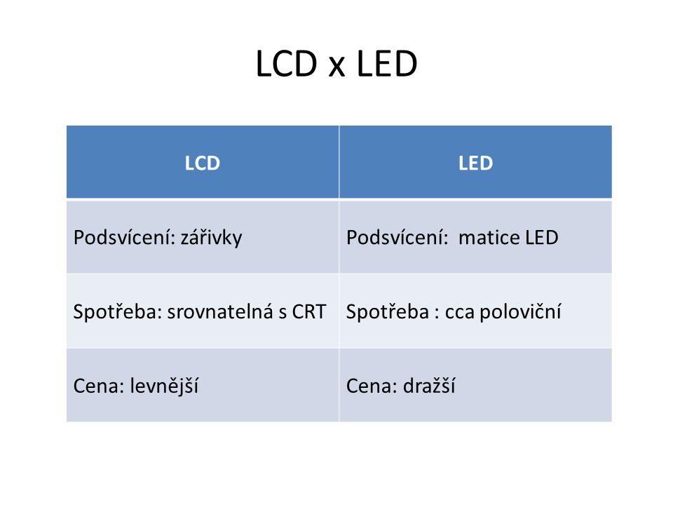 LCD x LED LCDLED Podsvícení: zářivkyPodsvícení: matice LED Spotřeba: srovnatelná s CRTSpotřeba : cca poloviční Cena: levnějšíCena: dražší