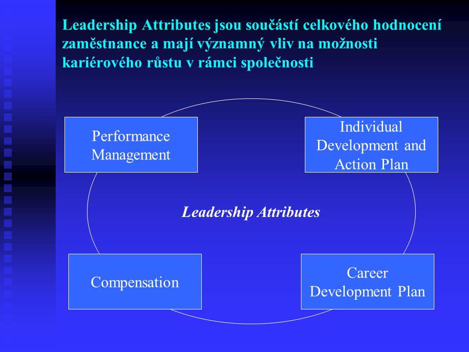 Leadership Attributes jsou součástí celkového hodnocení zaměstnance a mají významný vliv na možnosti kariérového růstu v rámci společnosti Leadership