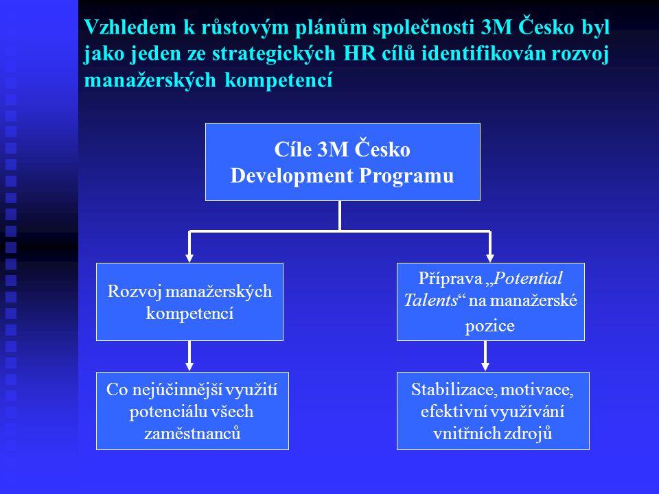Vzhledem k růstovým plánům společnosti 3M Česko byl jako jeden ze strategických HR cílů identifikován rozvoj manažerských kompetencí Cíle 3M Česko Dev