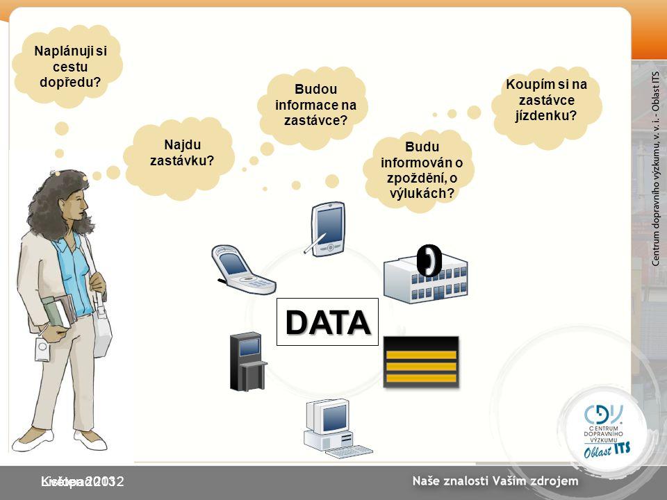 Idea pasportizace Pasportizované objekty Statické objekty Mobilní objekty Události Systémy pro informování cestujících : Poskytování a výměnu informací Optimalizace cest pasažérů Řízení zdrojů VD Květen 2013