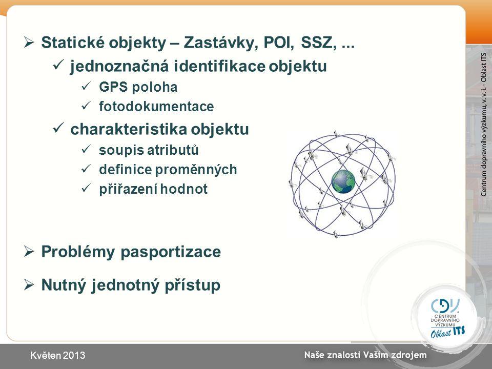  Statické objekty – Zastávky, POI, SSZ,... jednoznačná identifikace objektu GPS poloha fotodokumentace charakteristika objektu soupis atributů defini