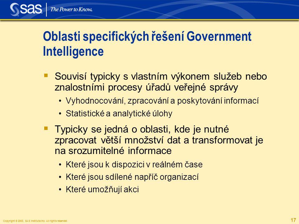 Copyright © 2003, SAS Institute Inc. All rights reserved. 17 Oblasti specifických řešení Government Intelligence  Souvisí typicky s vlastním výkonem