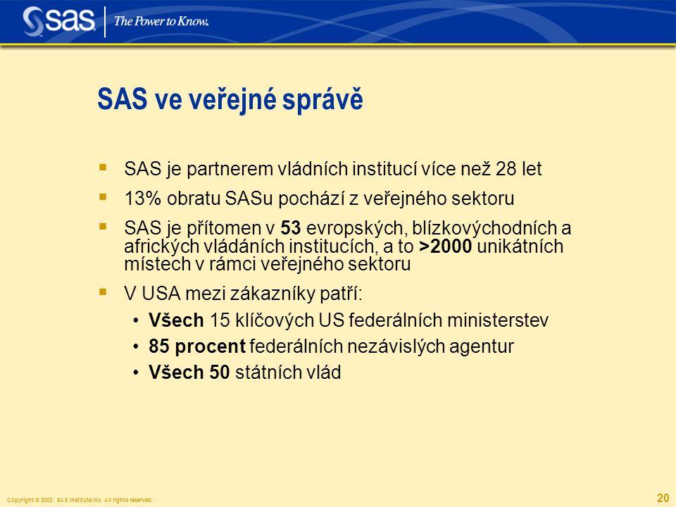 Copyright © 2003, SAS Institute Inc. All rights reserved. 20 SAS ve veřejné správě  SAS je partnerem vládních institucí více než 28 let  13% obratu