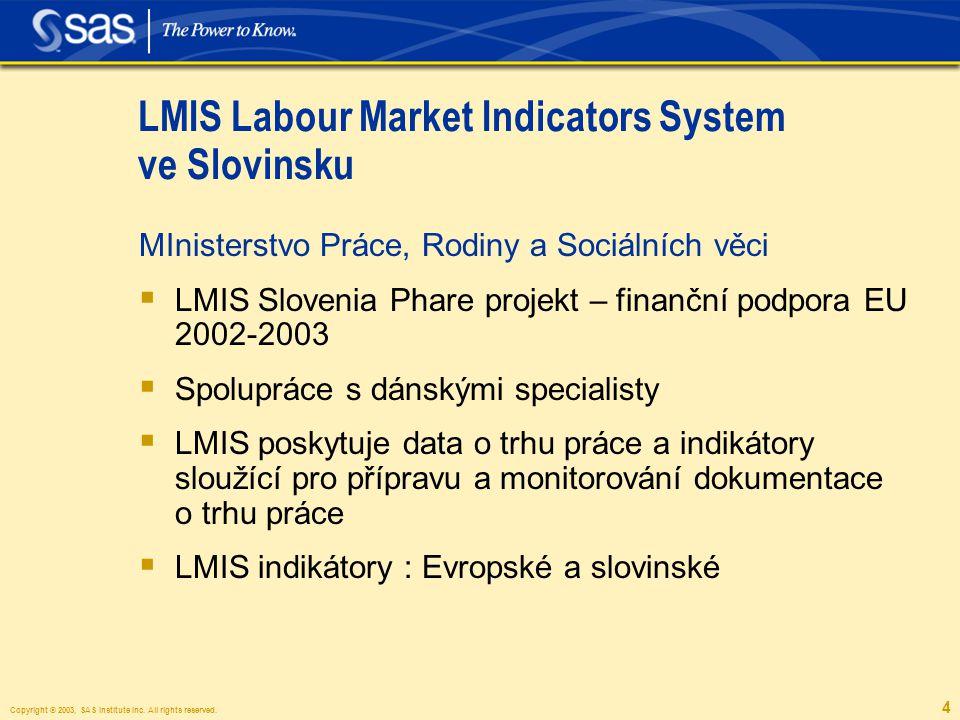 Copyright © 2003, SAS Institute Inc. All rights reserved. 4 LMIS Labour Market Indicators System ve Slovinsku MInisterstvo Práce, Rodiny a Sociálních