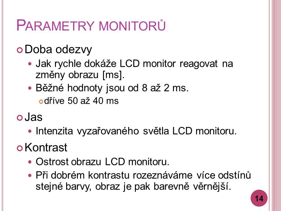 P ARAMETRY MONITORŮ Doba odezvy Jak rychle dokáže LCD monitor reagovat na změny obrazu [ms]. Běžné hodnoty jsou od 8 až 2 ms. dříve 50 až 40 ms Jas In