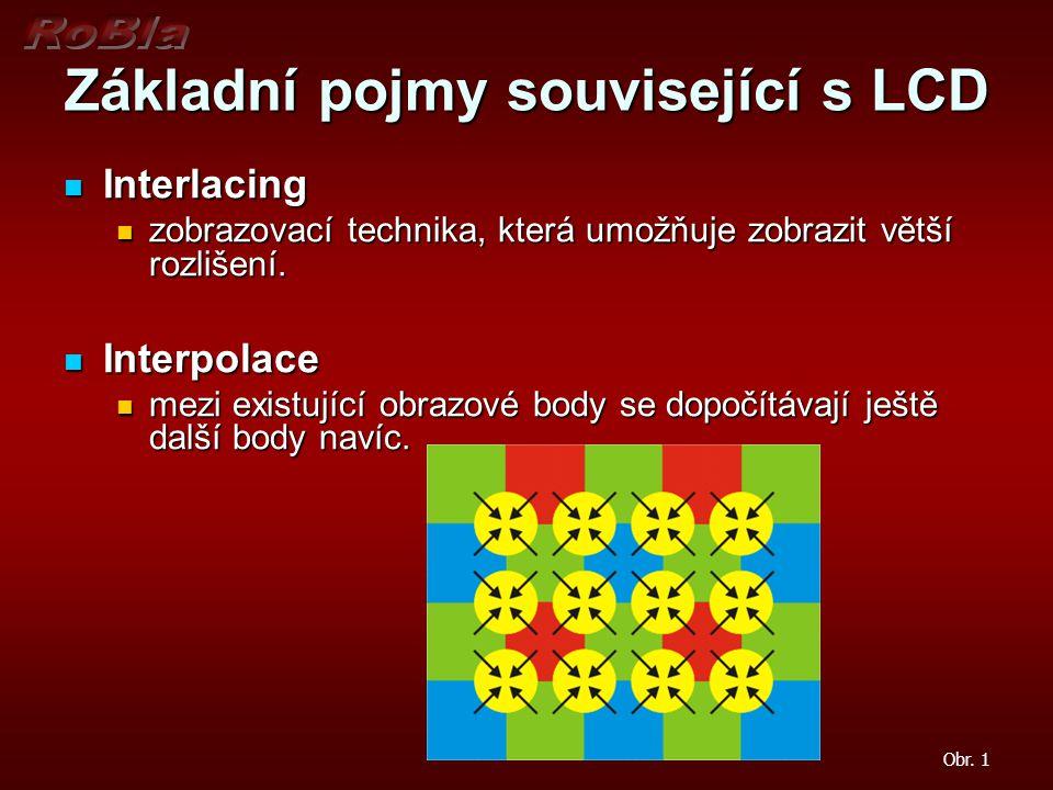 Základní pojmy související s LCD Interlacing Interlacing zobrazovací technika, která umožňuje zobrazit větší rozlišení.