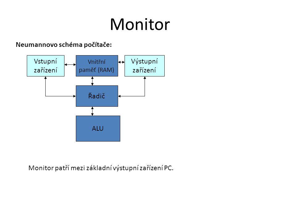 Monitor Vnitřní paměť (RAM) Řadič ALU Vstupní zařízení Výstupní zařízení Neumannovo schéma počítače: Monitor patří mezi základní výstupní zařízení PC.