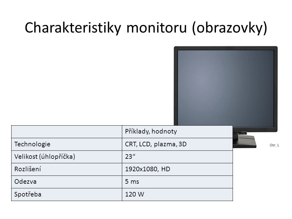 Charakteristiky monitoru (obrazovky) Příklady, hodnoty TechnologieCRT, LCD, plazma, 3D Velikost (úhlopříčka)23 Rozlišení1920x1080, HD Odezva5 ms Spotřeba120 W Obr.