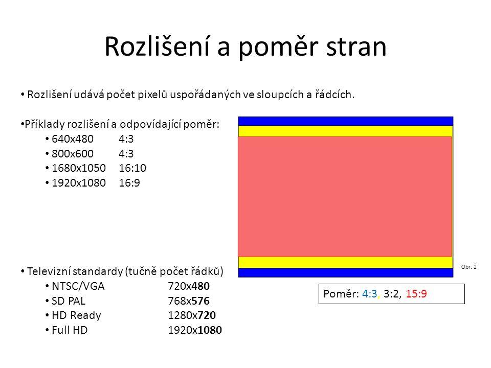 Rozlišení a poměr stran Rozlišení udává počet pixelů uspořádaných ve sloupcích a řádcích.