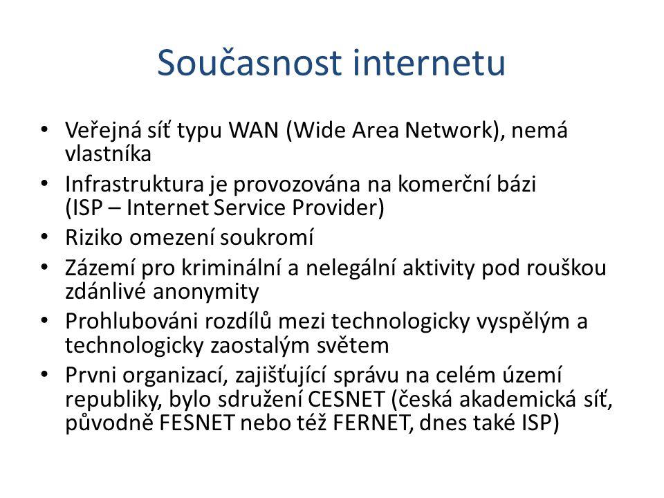 Současnost internetu Veřejná síť typu WAN (Wide Area Network), nemá vlastníka Infrastruktura je provozována na komerční bázi (ISP – Internet Service P