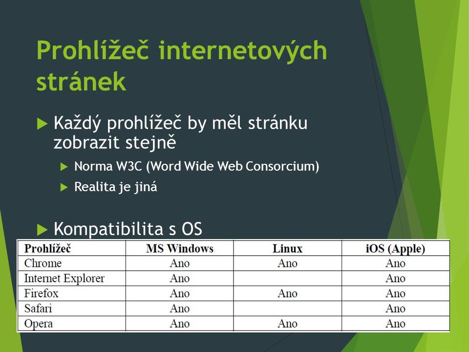 Prohlížeč internetových stránek  Každý prohlížeč by měl stránku zobrazit stejně  Norma W3C (Word Wide Web Consorcium)  Realita je jiná  Kompatibilita s OS