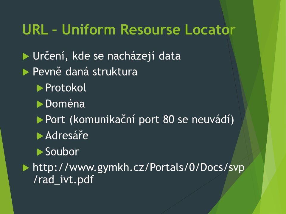 URL – Uniform Resourse Locator  Určení, kde se nacházejí data  Pevně daná struktura  Protokol  Doména  Port (komunikační port 80 se neuvádí)  Ad