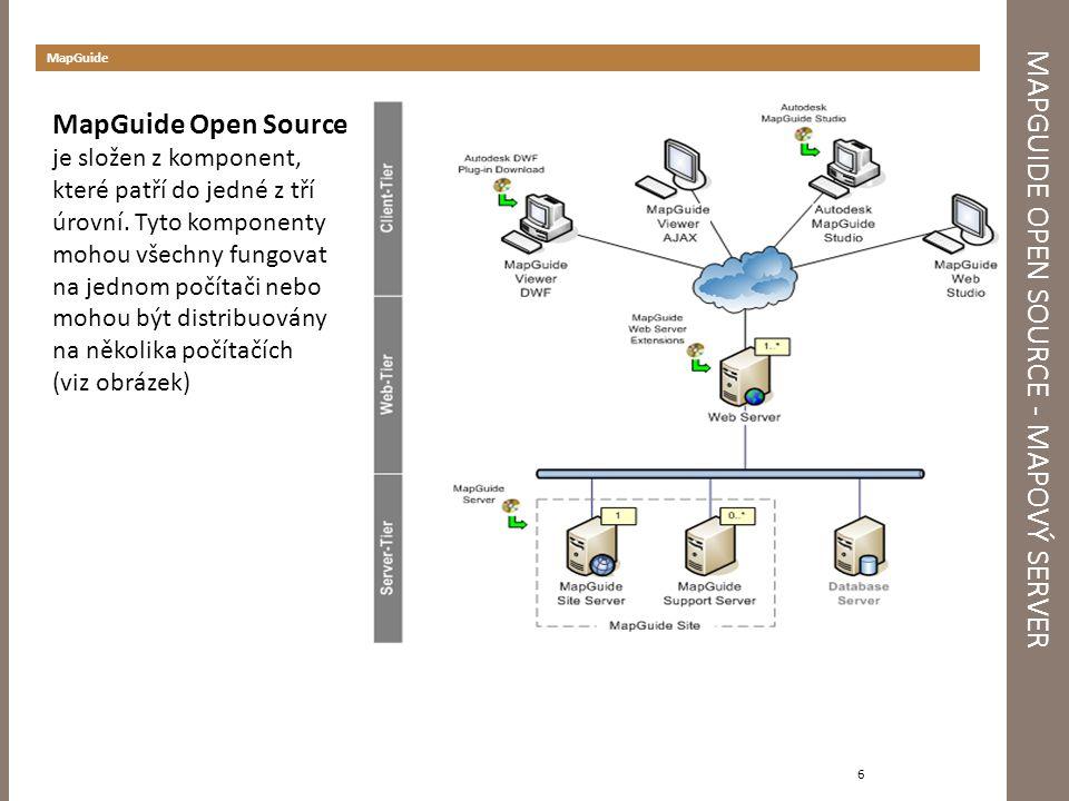 MAPGUIDE OPEN SOURCE - MAPOVÝ SERVER MapGuide 6 MapGuide Open Source je složen z komponent, které patří do jedné z tří úrovní. Tyto komponenty mohou v