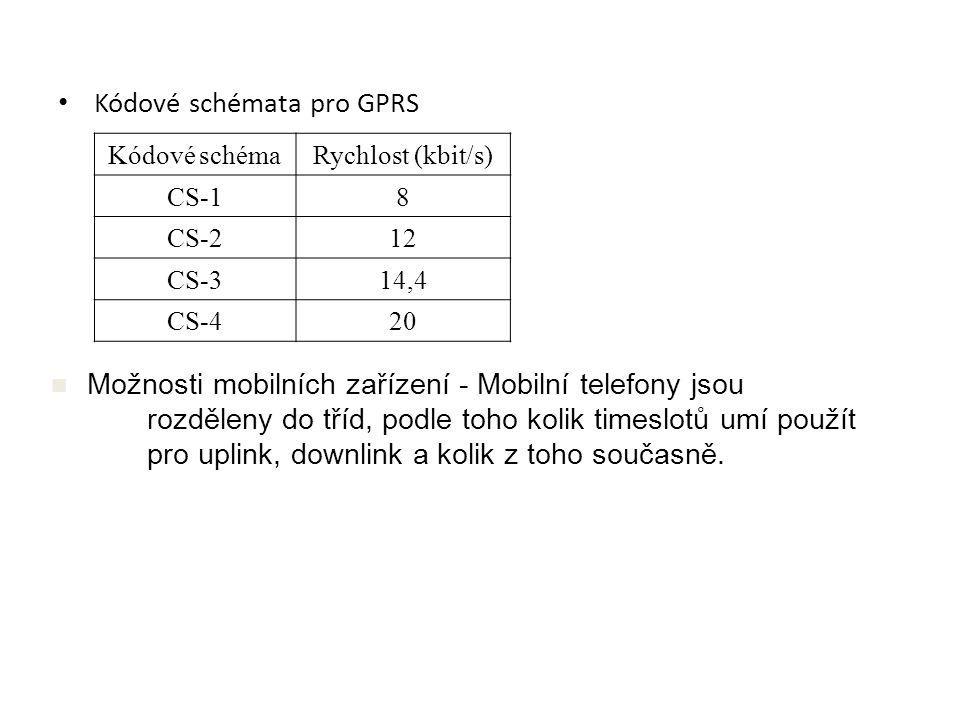 Kódové schémata pro GPRS Kódové schémaRychlost (kbit/s) CS-18 CS-212 CS-314,4 CS-420 Možnosti mobilních zařízení - Mobilní telefony jsou rozděleny do tříd, podle toho kolik timeslotů umí použít pro uplink, downlink a kolik z toho současně.
