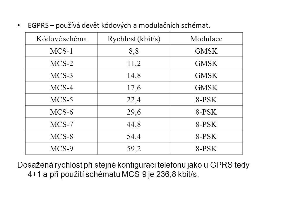EGPRS – používá devět kódových a modulačních schémat. Kódové schémaRychlost (kbit/s)Modulace MCS-18,8GMSK MCS-211,2GMSK MCS-314,8GMSK MCS-417,6GMSK MC